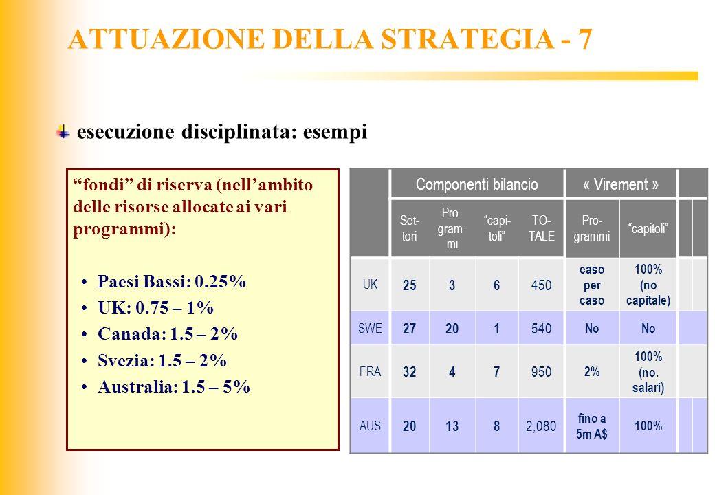 ATTUAZIONE DELLA STRATEGIA - 7