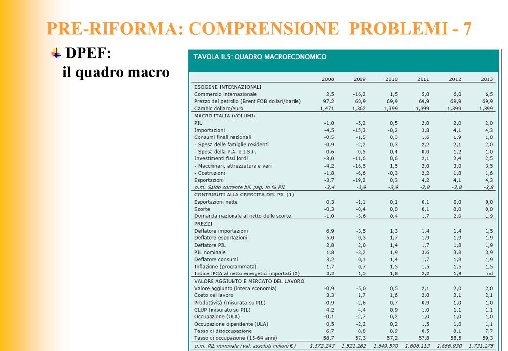 PRE-RIFORMA: COMPRENSIONE PROBLEMI - 7