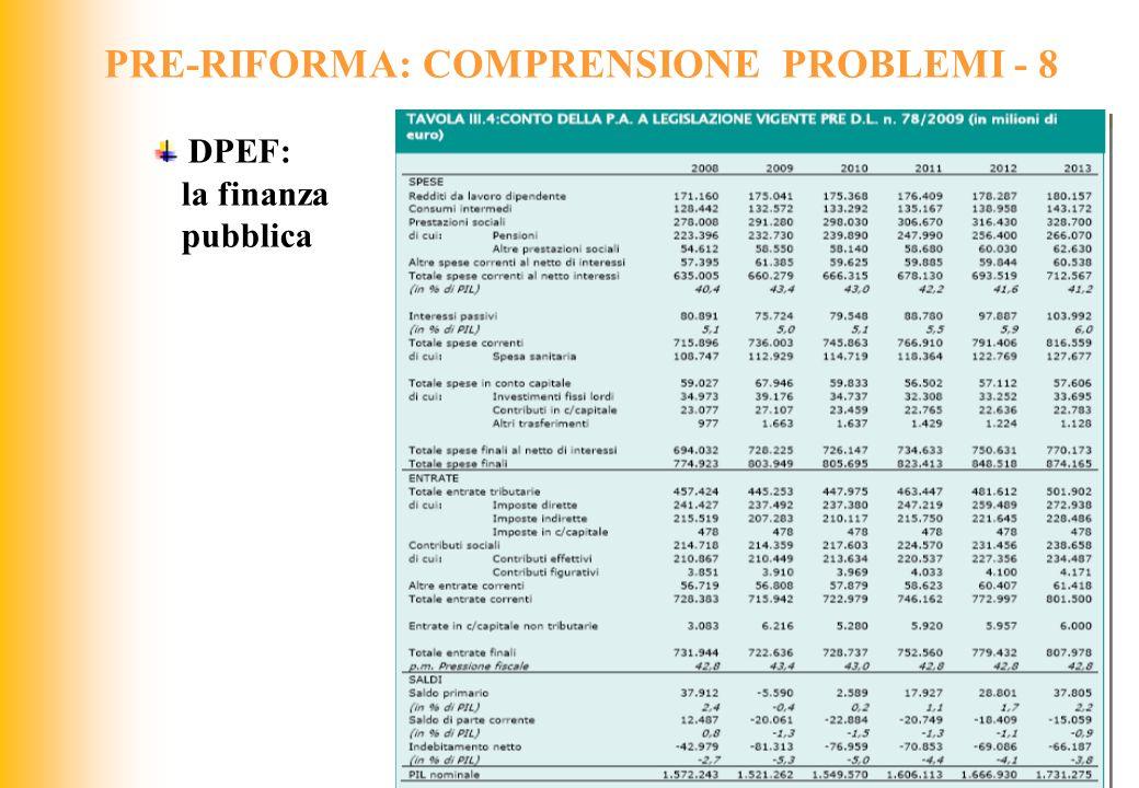 PRE-RIFORMA: COMPRENSIONE PROBLEMI - 8
