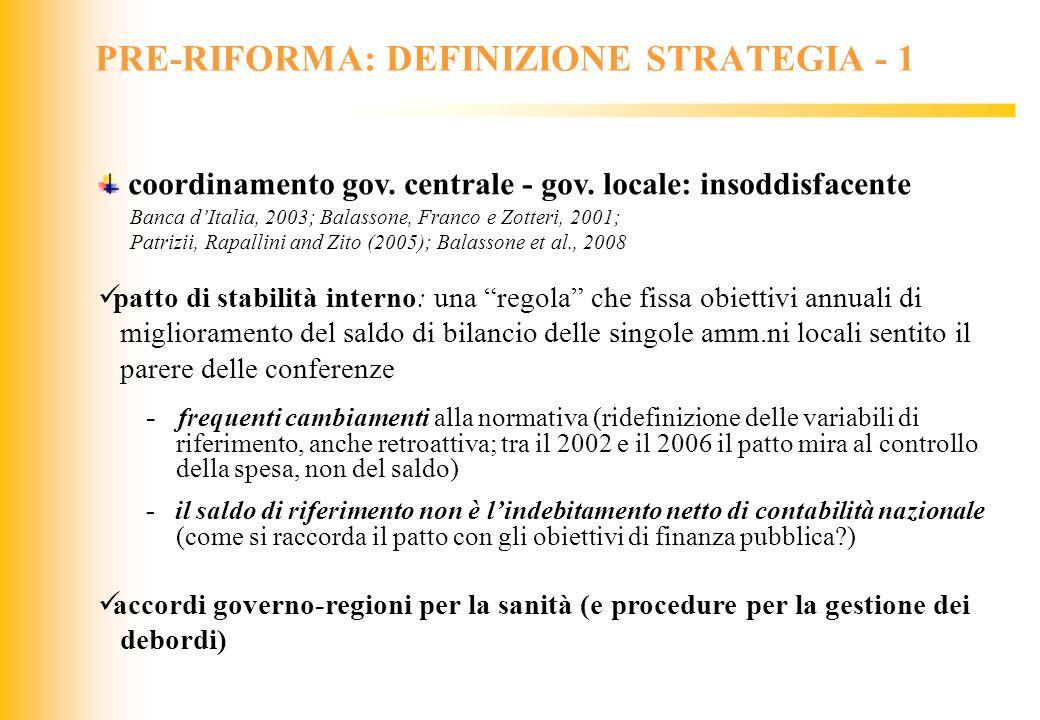 PRE-RIFORMA: DEFINIZIONE STRATEGIA - 1