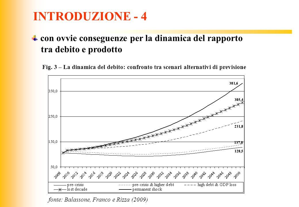 INTRODUZIONE - 4 con ovvie conseguenze per la dinamica del rapporto