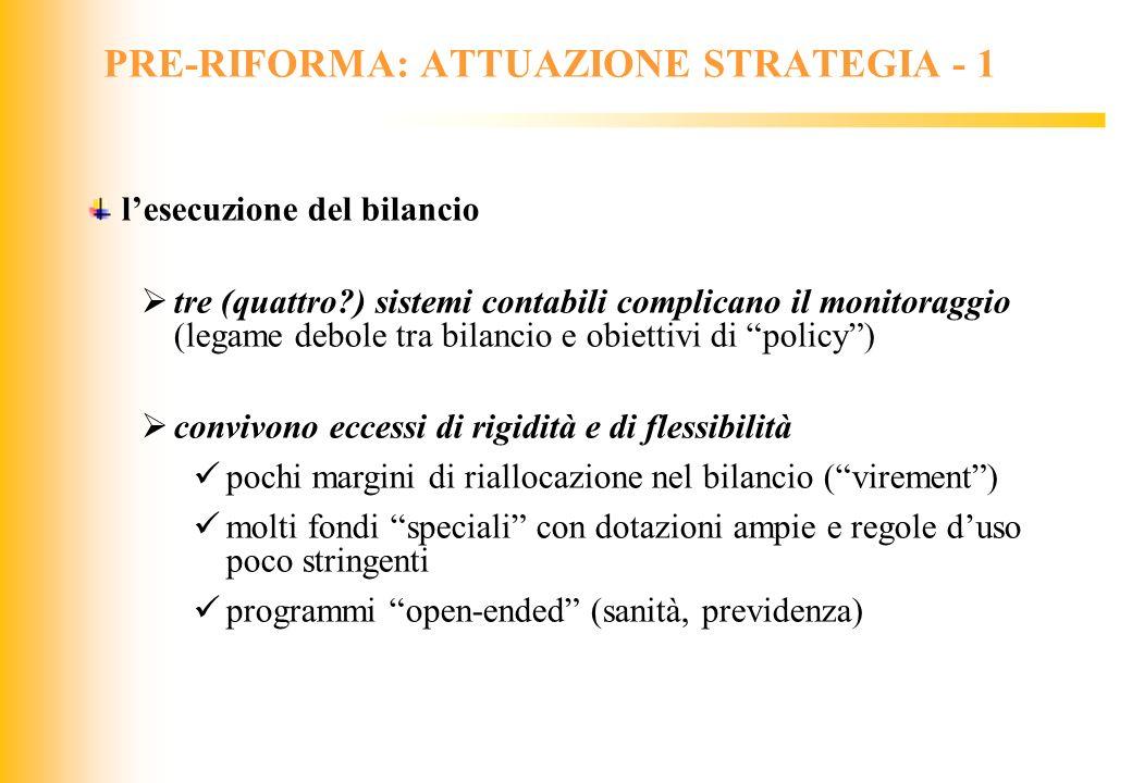 PRE-RIFORMA: ATTUAZIONE STRATEGIA - 1