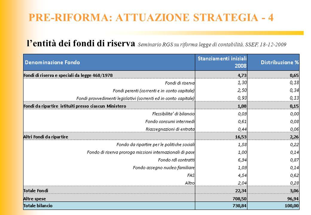 PRE-RIFORMA: ATTUAZIONE STRATEGIA - 4