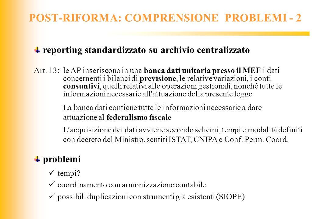 POST-RIFORMA: COMPRENSIONE PROBLEMI - 2