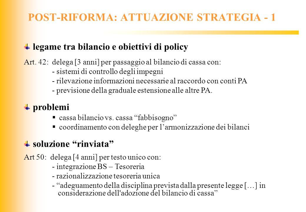 POST-RIFORMA: ATTUAZIONE STRATEGIA - 1