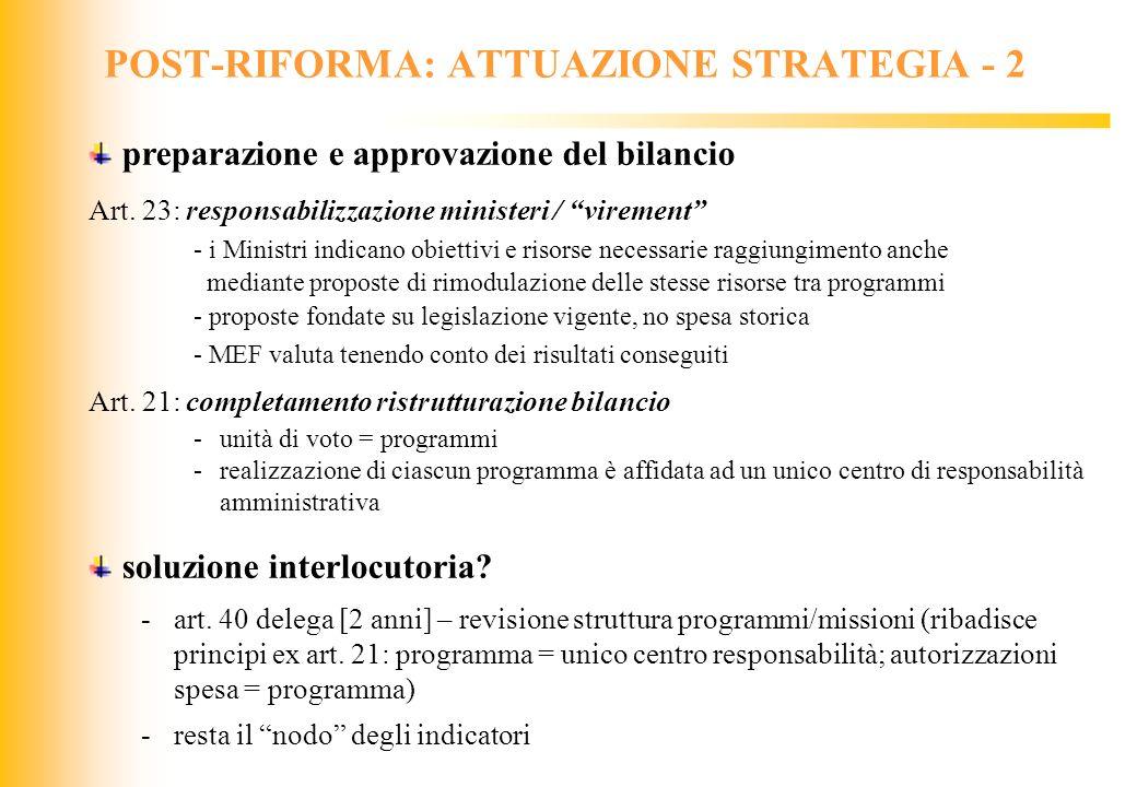 POST-RIFORMA: ATTUAZIONE STRATEGIA - 2