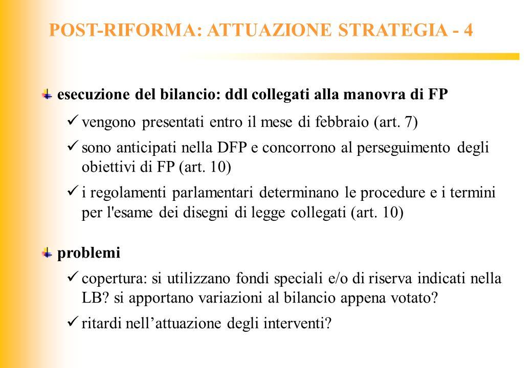 POST-RIFORMA: ATTUAZIONE STRATEGIA - 4
