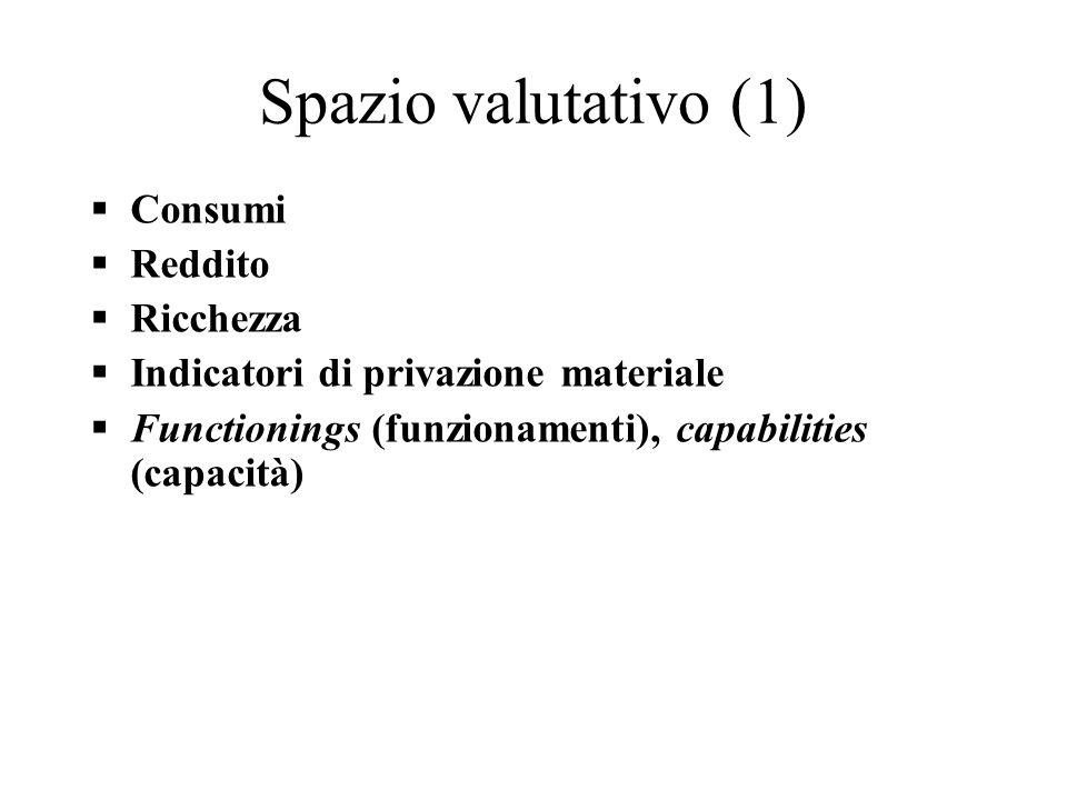 Spazio valutativo (1) Consumi Reddito Ricchezza