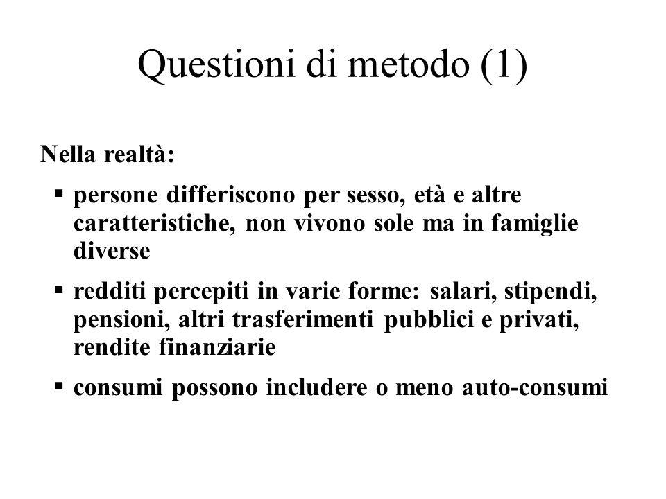 Questioni di metodo (1) Nella realtà: