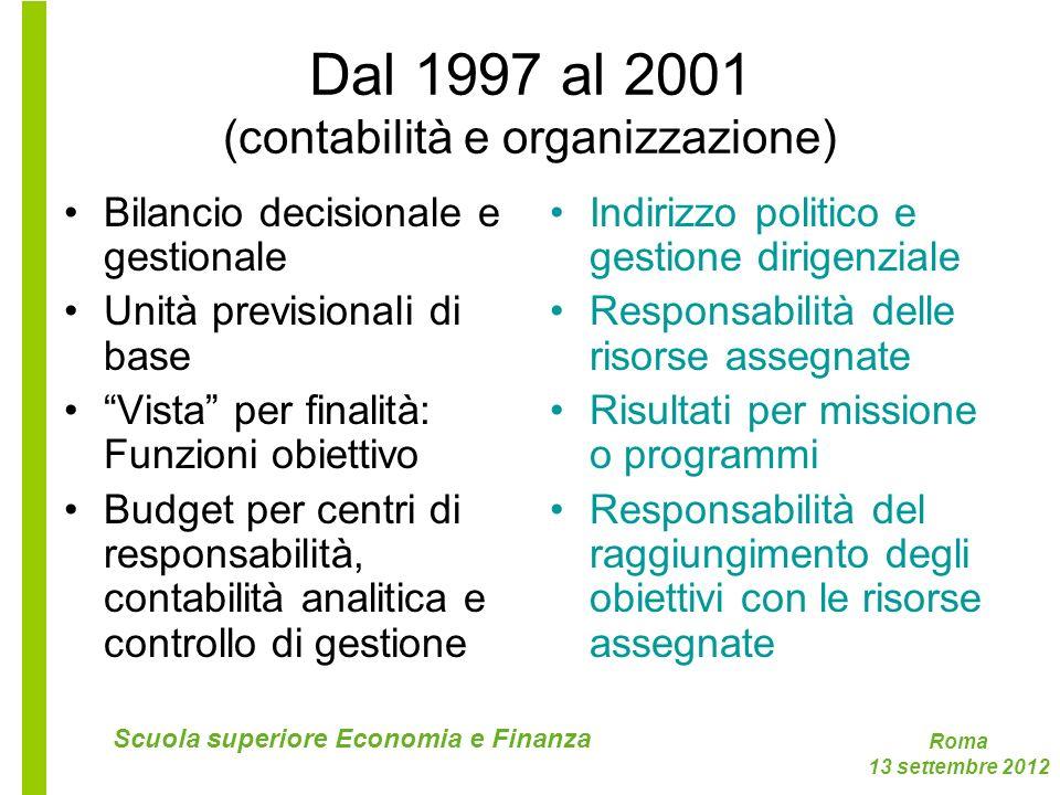 Dal 1997 al 2001 (contabilità e organizzazione)