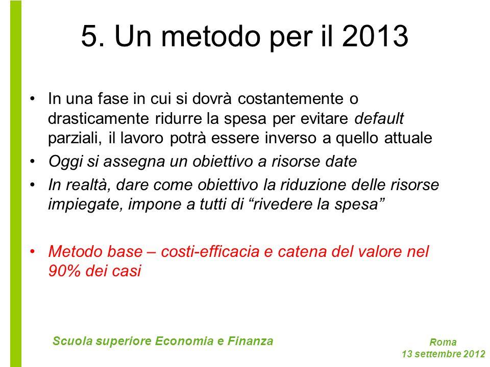 5. Un metodo per il 2013