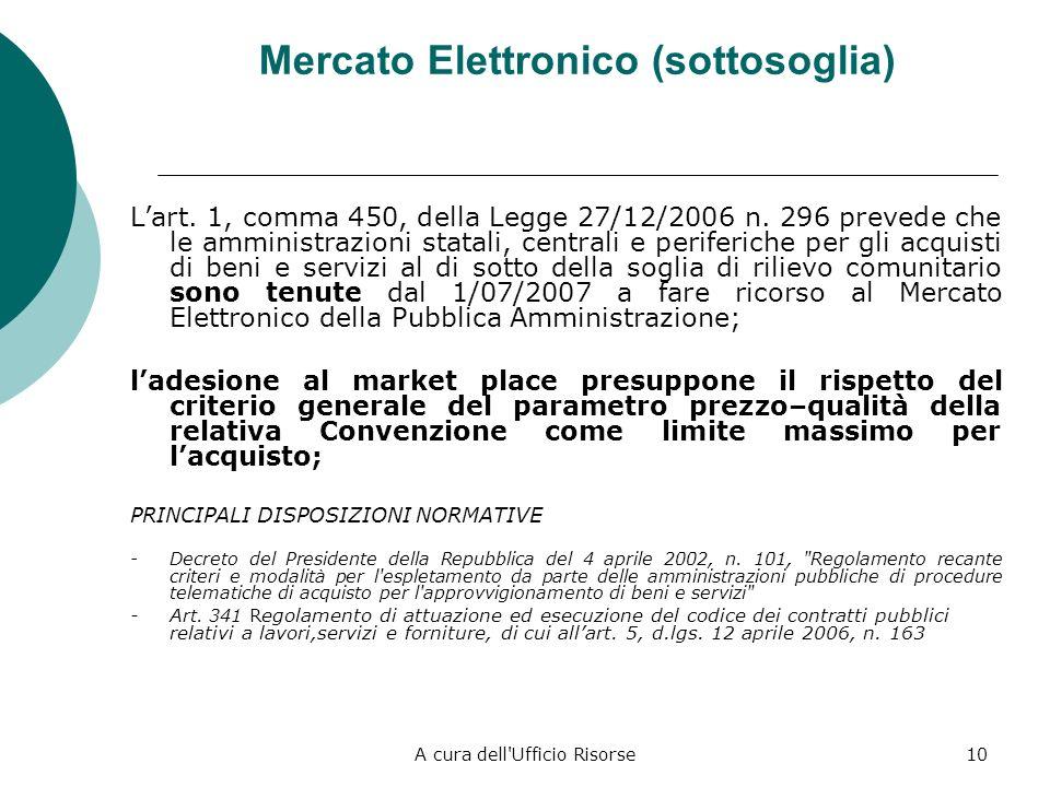 Mercato Elettronico (sottosoglia)