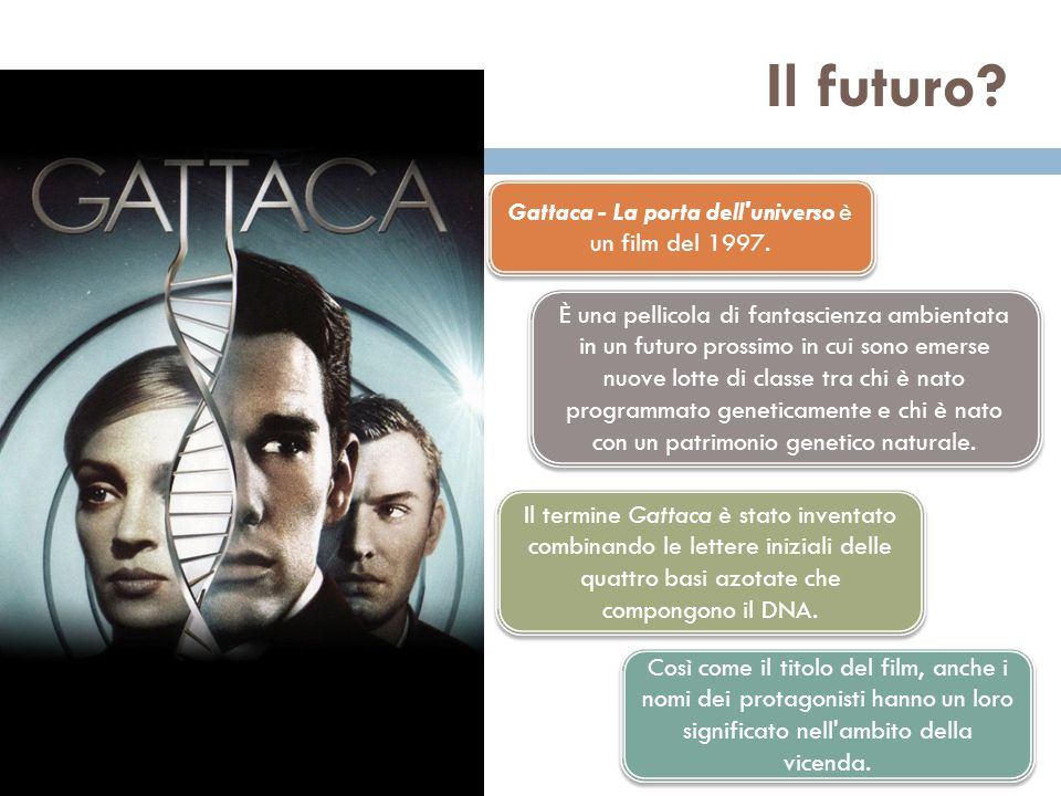Gattaca - La porta dell universo è un film del 1997.