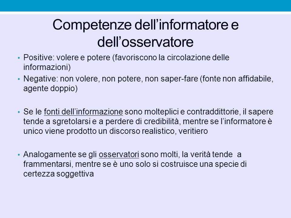 Competenze dell'informatore e dell'osservatore