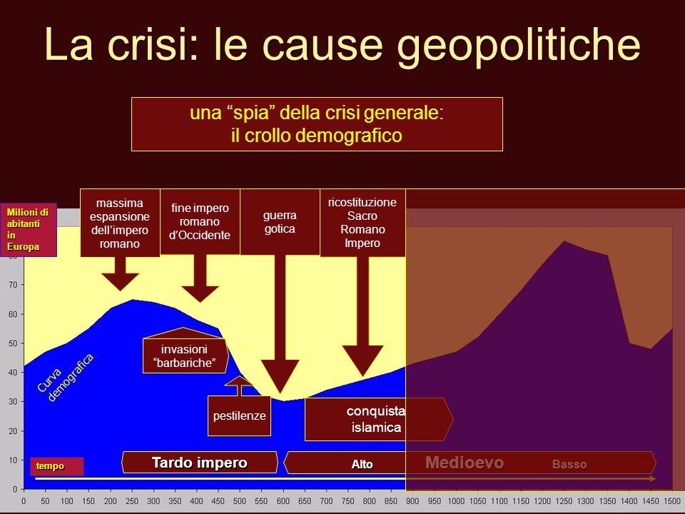 La crisi: le cause geopolitiche