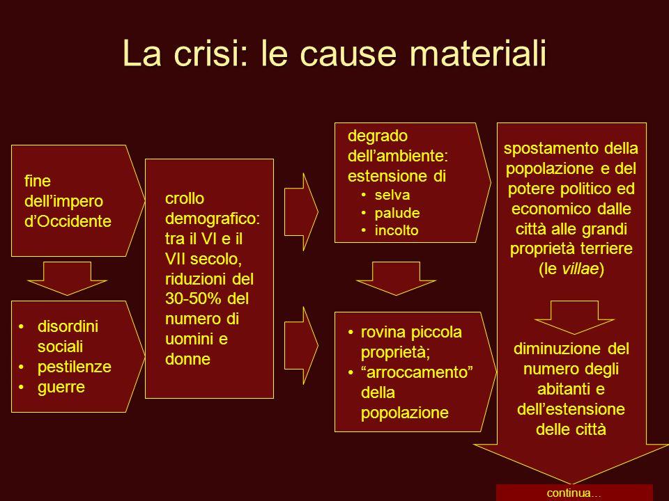 La crisi: le cause materiali