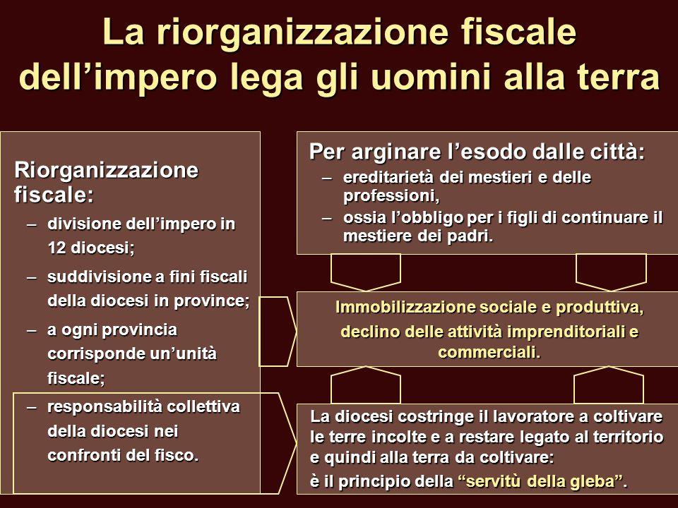 La riorganizzazione fiscale dell'impero lega gli uomini alla terra