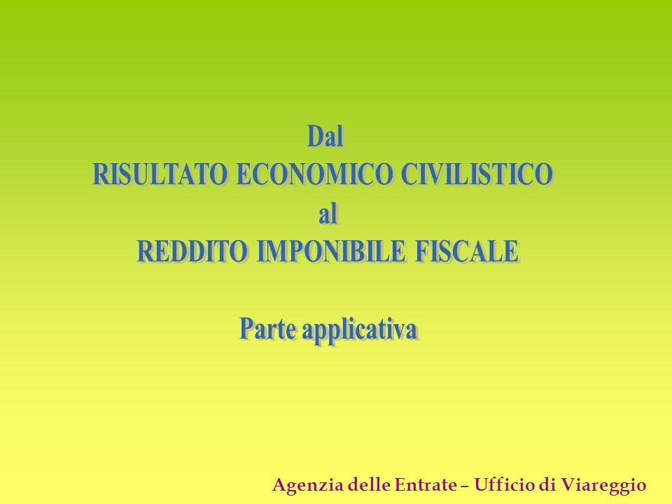 RISULTATO ECONOMICO CIVILISTICO REDDITO IMPONIBILE FISCALE