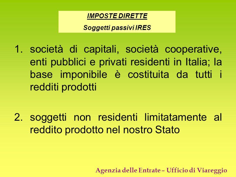 IMPOSTE DIRETTE Soggetti passivi IRES.