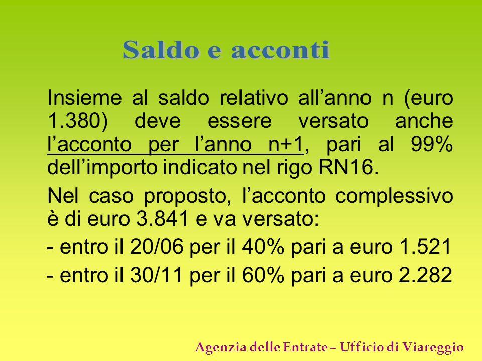 Nel caso proposto, l'acconto complessivo è di euro 3.841 e va versato: