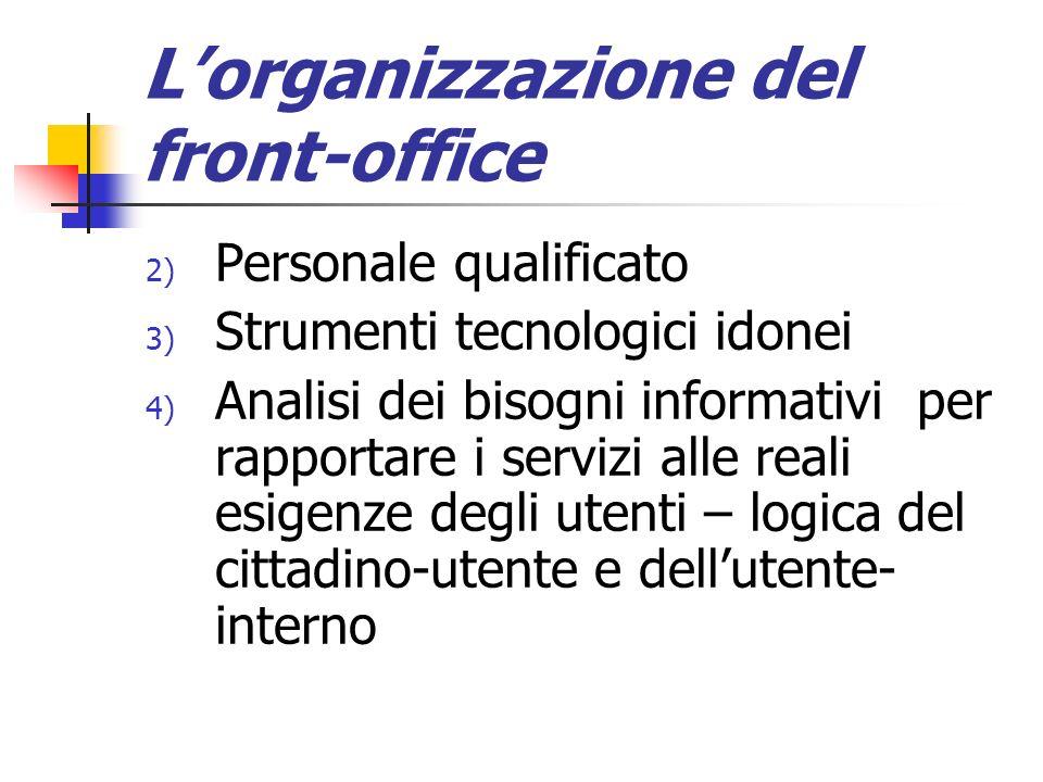 L'organizzazione del front-office