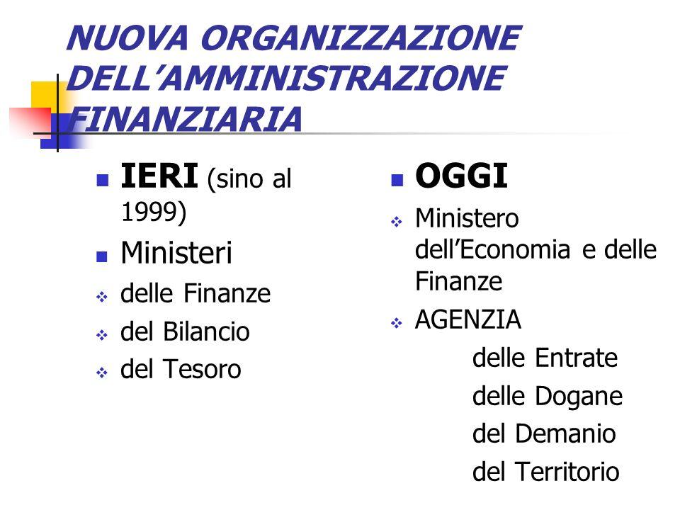 NUOVA ORGANIZZAZIONE DELL'AMMINISTRAZIONE FINANZIARIA