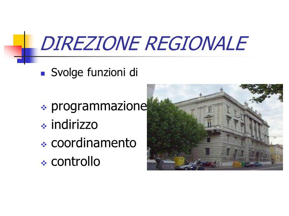 DIREZIONE REGIONALE programmazione indirizzo coordinamento controllo