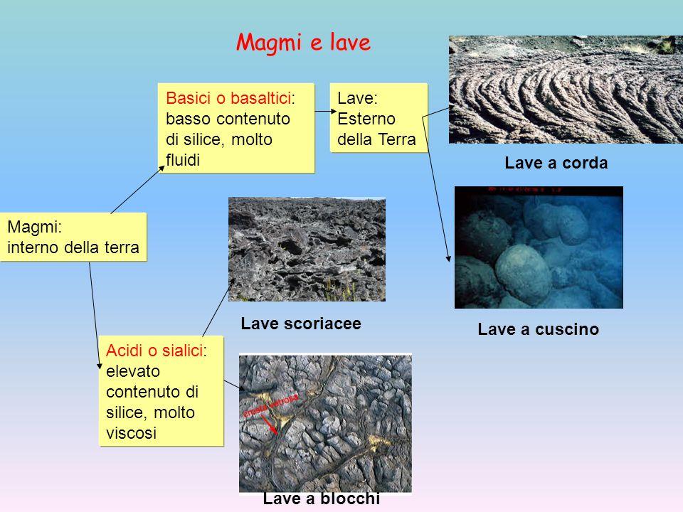 Magmi e lave Basici o basaltici: basso contenuto di silice, molto fluidi. Lave: Esterno della Terra.
