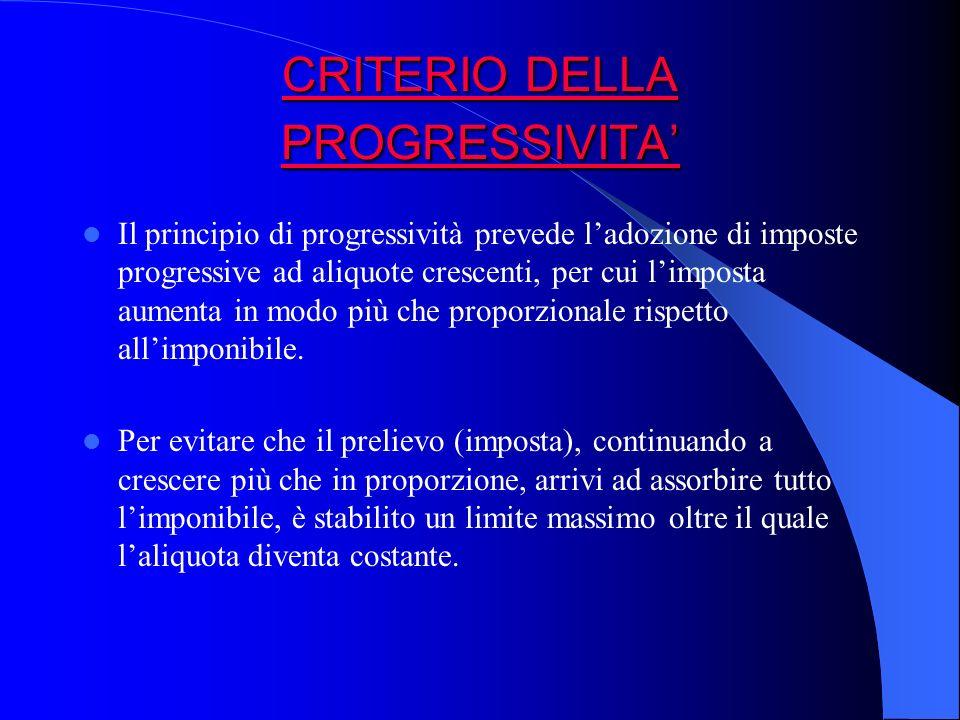 CRITERIO DELLA PROGRESSIVITA'