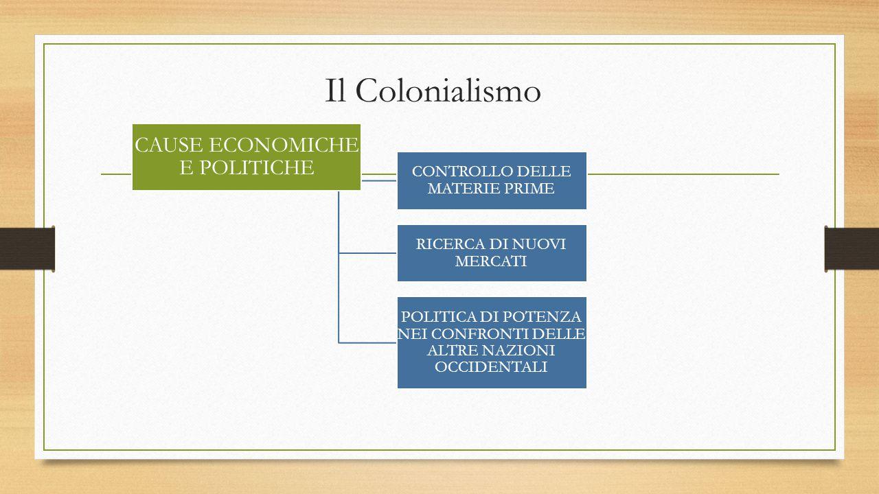 Il Colonialismo CONTROLLO DELLE MATERIE PRIME RICERCA DI NUOVI MERCATI