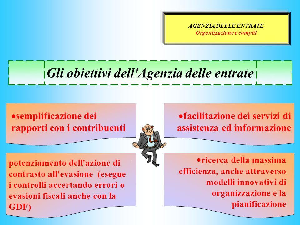 Organizzazione e compiti Gli obiettivi dell Agenzia delle entrate