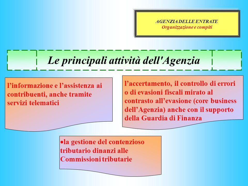 Organizzazione e compiti Le principali attività dell Agenzia