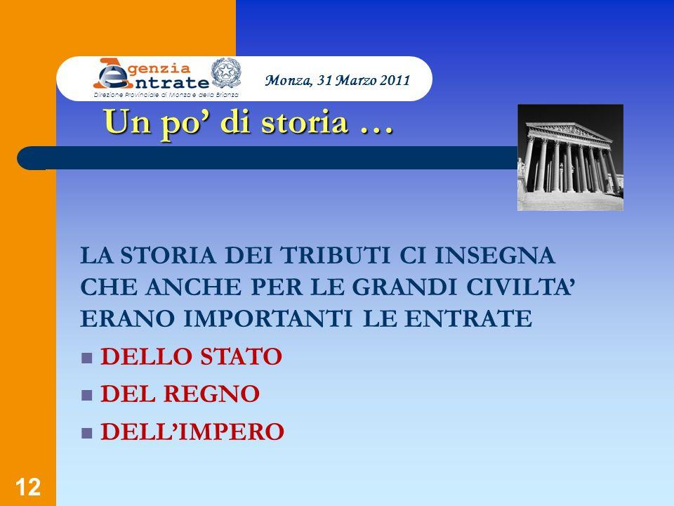 Monza, 31 Marzo 2011 Direzione Provinciale di Monza e della Brianza. Un po' di storia …