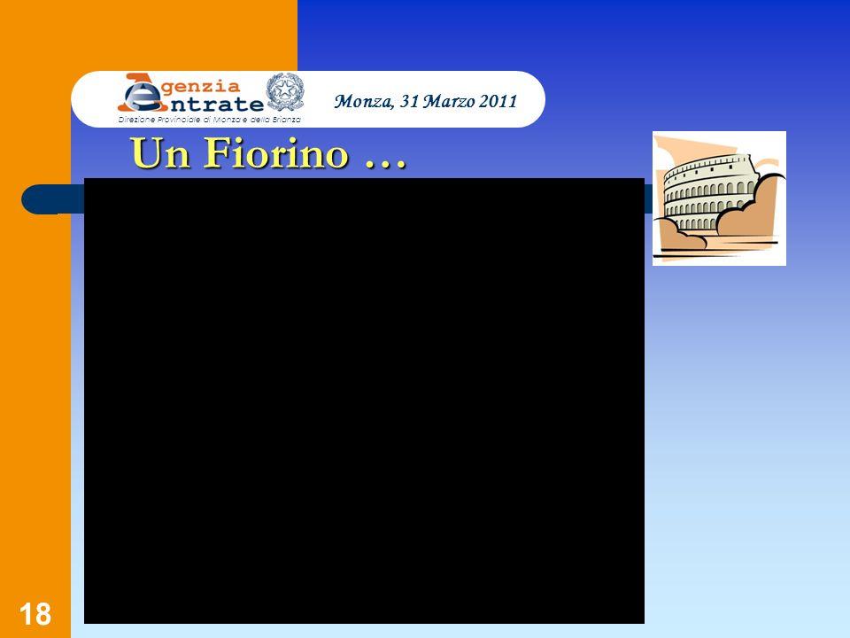 Un Fiorino … Monza, 31 Marzo 2011