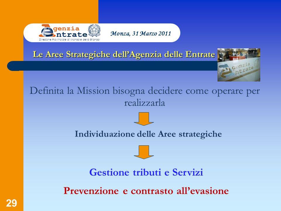 Gestione tributi e Servizi Prevenzione e contrasto all'evasione