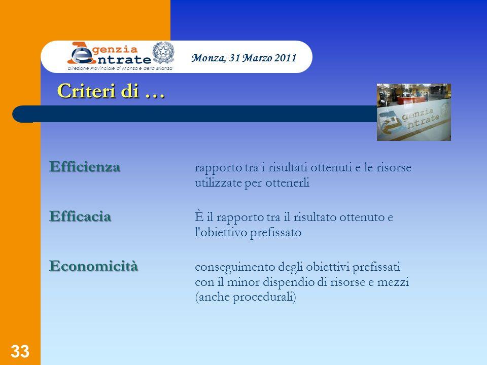 Monza, 31 Marzo 2011 Direzione Provinciale di Monza e della Brianza. Criteri di …