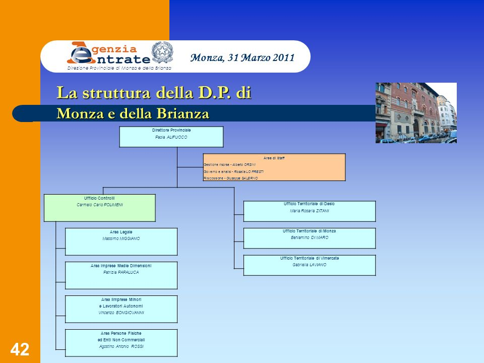 La struttura della D.P. di
