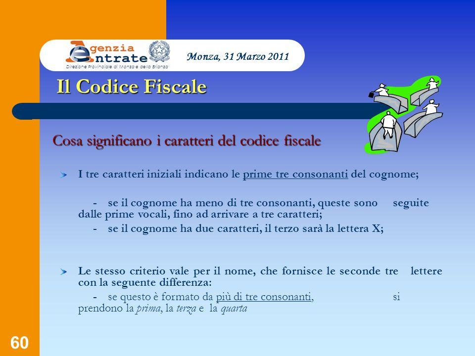 Il Codice Fiscale Cosa significano i caratteri del codice fiscale