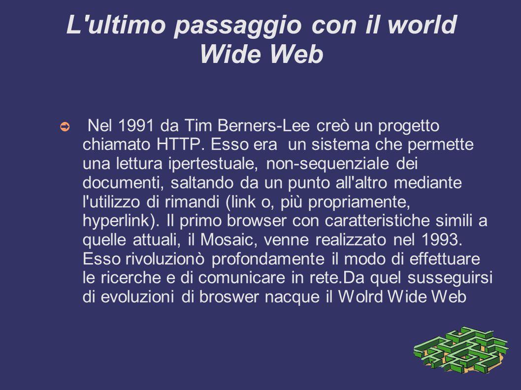L ultimo passaggio con il world Wide Web