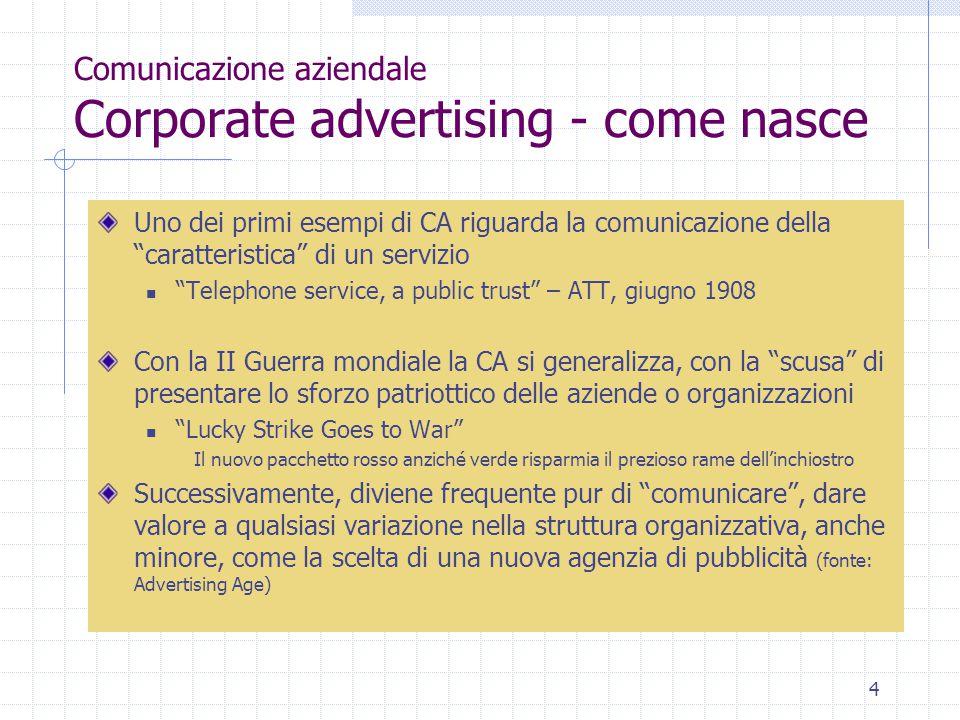 Comunicazione aziendale Corporate advertising - come nasce
