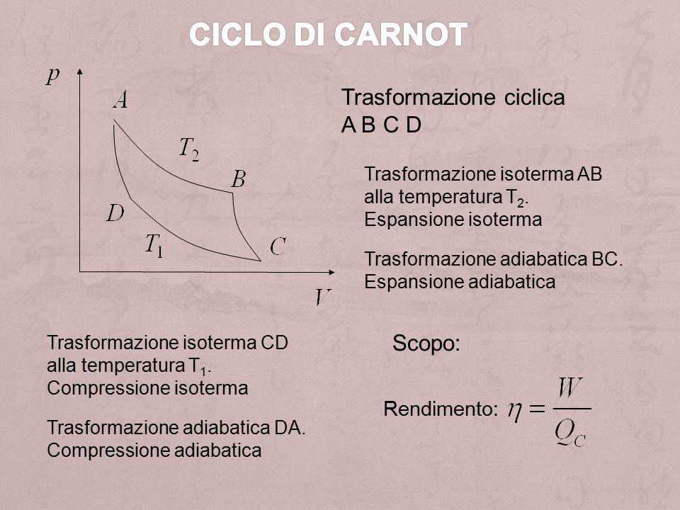 Ciclo di Carnot Trasformazione ciclica A B C D Scopo: Rendimento: