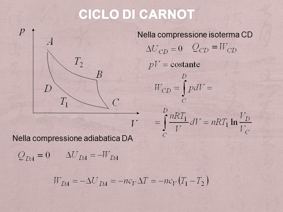 Ciclo di Carnot Nella compressione isoterma CD