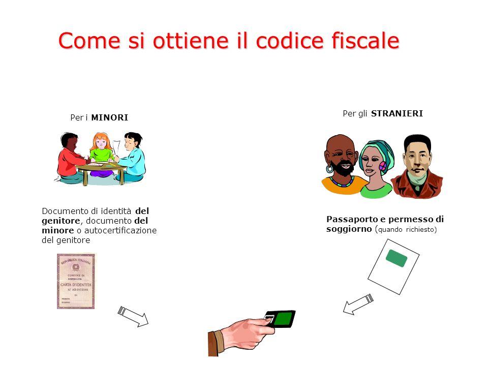 Come si ottiene il codice fiscale