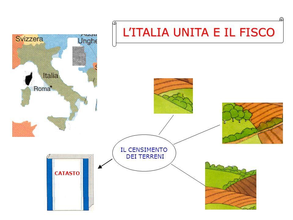 L'ITALIA UNITA E IL FISCO