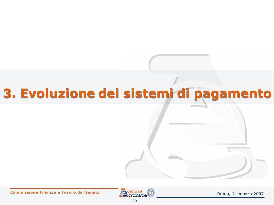 3. Evoluzione dei sistemi di pagamento