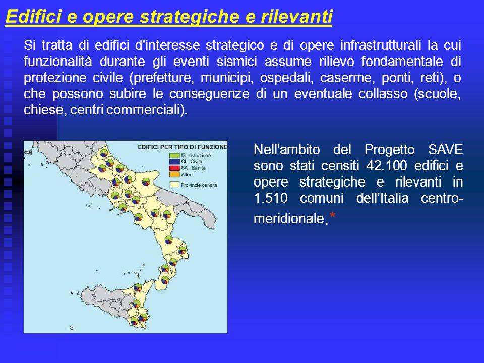 Edifici e opere strategiche e rilevanti