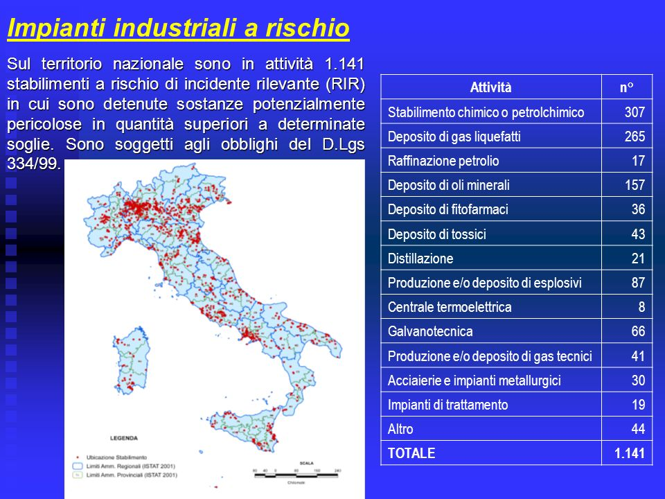 Impianti industriali a rischio