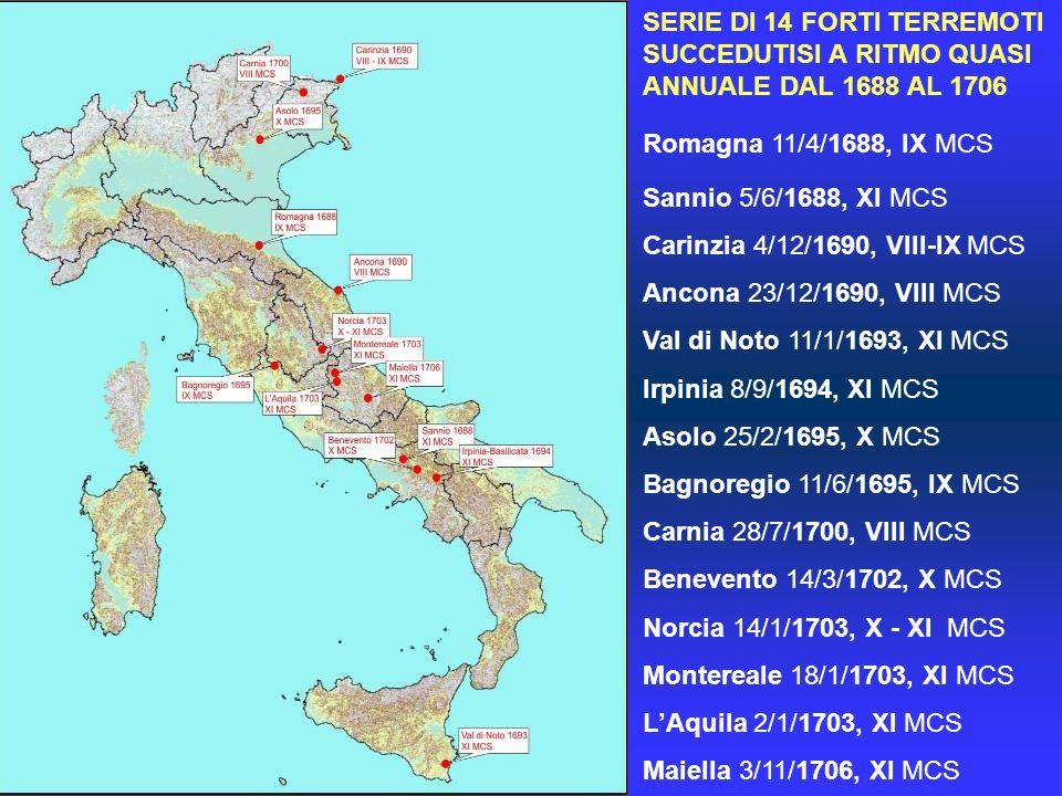 SERIE DI 14 FORTI TERREMOTI SUCCEDUTISI A RITMO QUASI ANNUALE DAL 1688 AL 1706