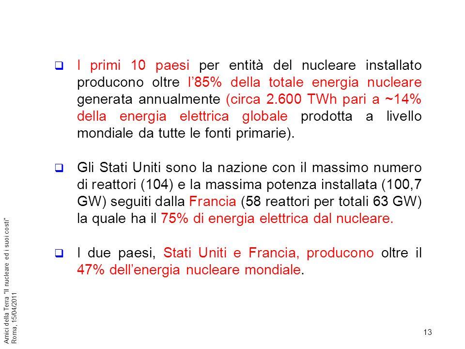 I primi 10 paesi per entità del nucleare installato producono oltre l'85% della totale energia nucleare generata annualmente (circa 2.600 TWh pari a ~14% della energia elettrica globale prodotta a livello mondiale da tutte le fonti primarie).