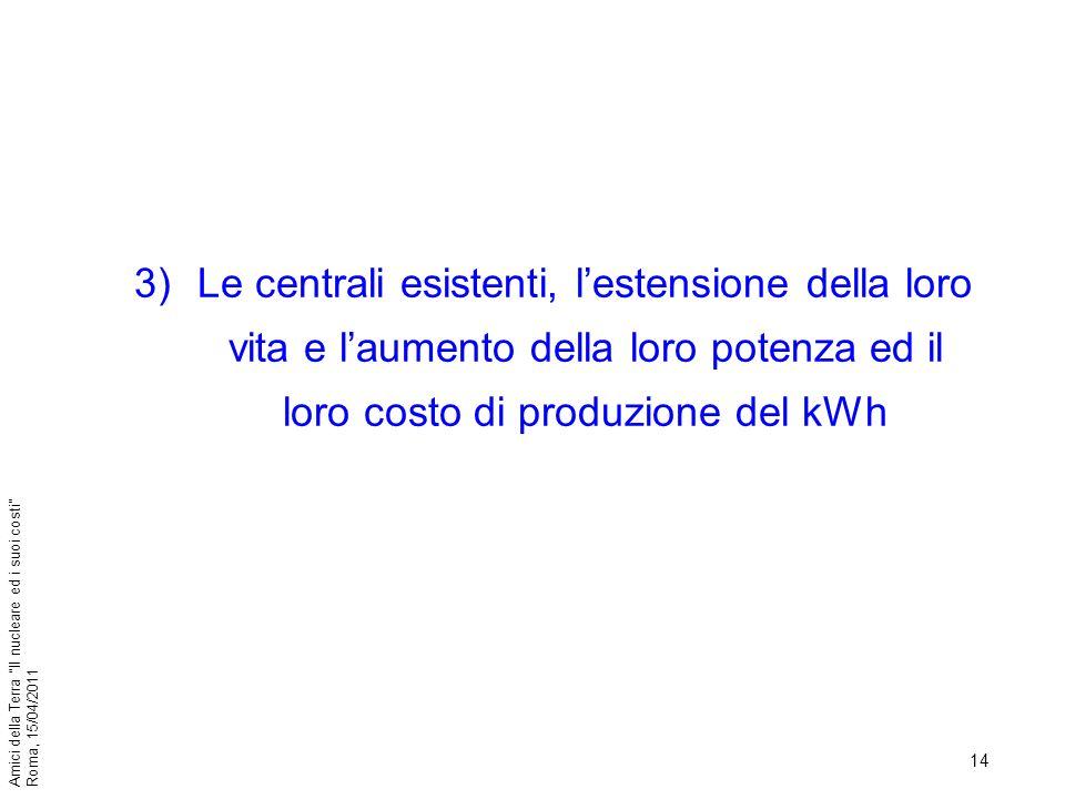 Le centrali esistenti, l'estensione della loro vita e l'aumento della loro potenza ed il loro costo di produzione del kWh